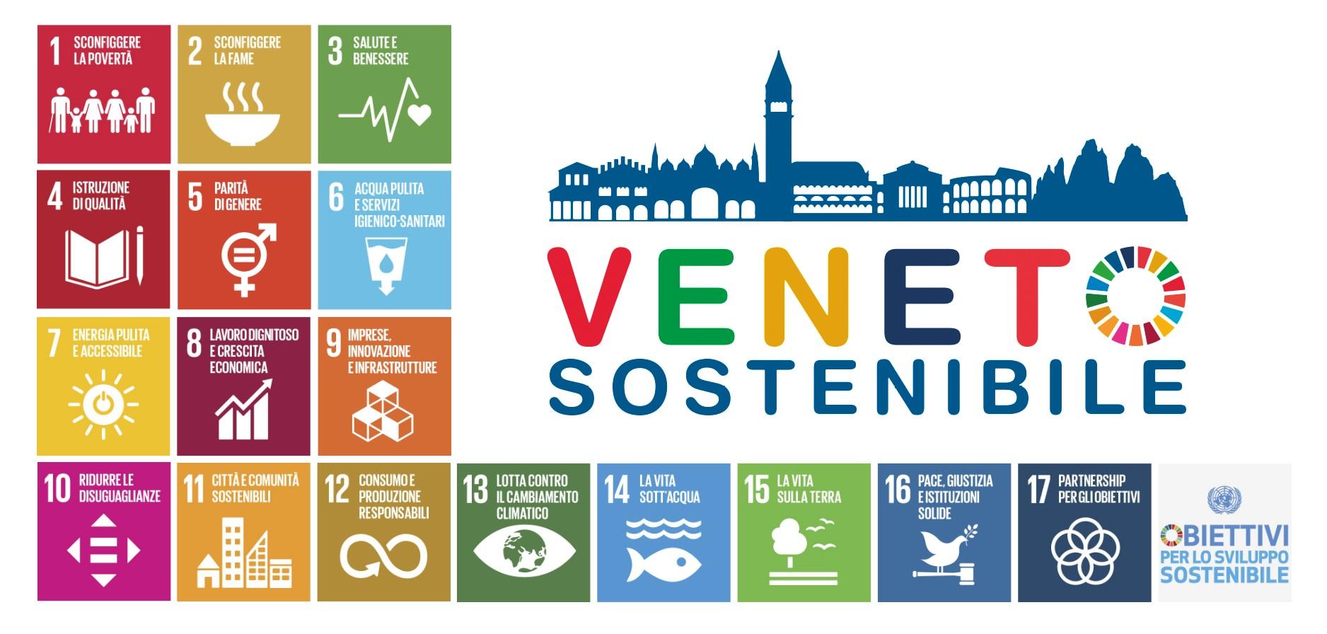 Strategia Regionale per lo Sviluppo Sostenibile: giusti gli obiettivi – da rafforzare strumenti e politiche